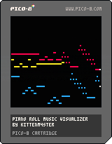 Piano Roll Music Visualizer (and MIDI importer)